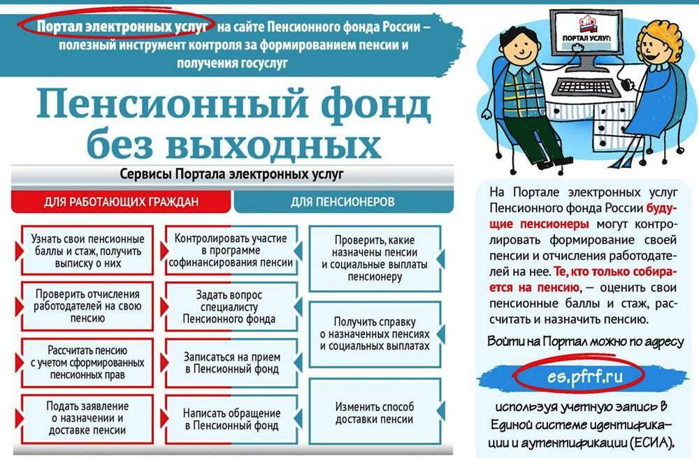 газфонд пенсионный фонд официальный сайт бланки заявлений - фото 8